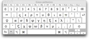 visore tastiera greco polifonico