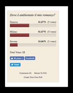risultato sondaggio